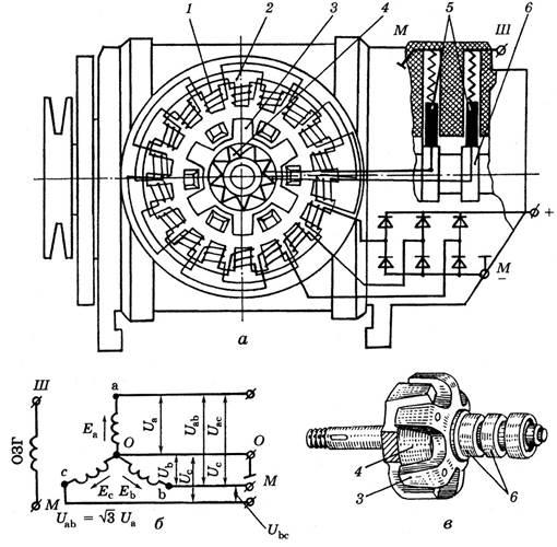 Рис. 1 - Схема генератора с