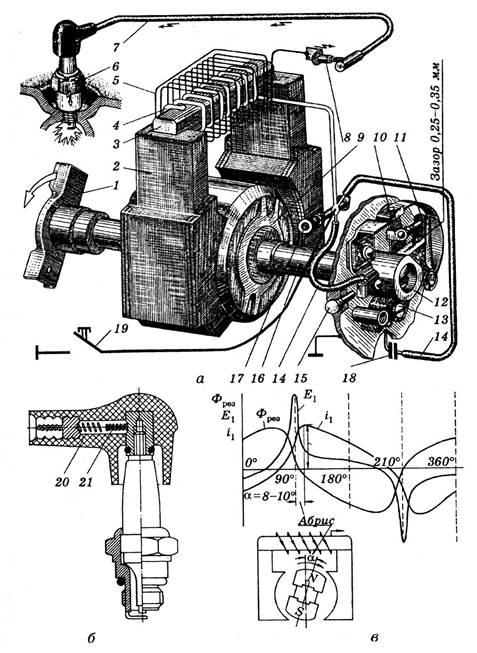 Схема одноискрового магнето М-