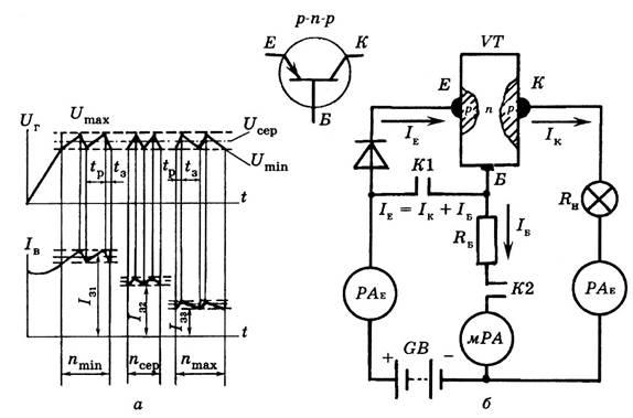 В этом случае через транзистор